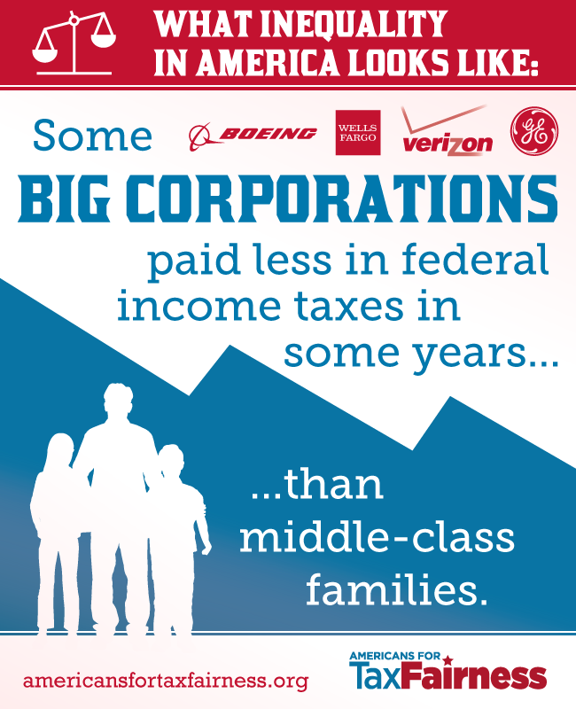 What Inequality in America Looks Like: Some Big Corporations Paid Less in Federal Income Taxes in Some Years than Middle-Class Families