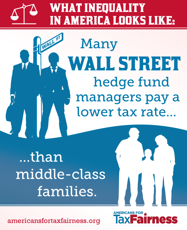 What Inequality Looks Like: Many Hedge Fund Managers Pay a Lower Tax Rate than Middle-Class Families