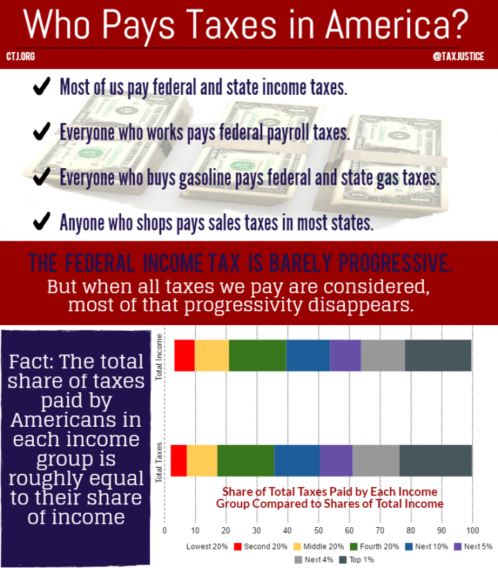 TAX DAY WP taxes
