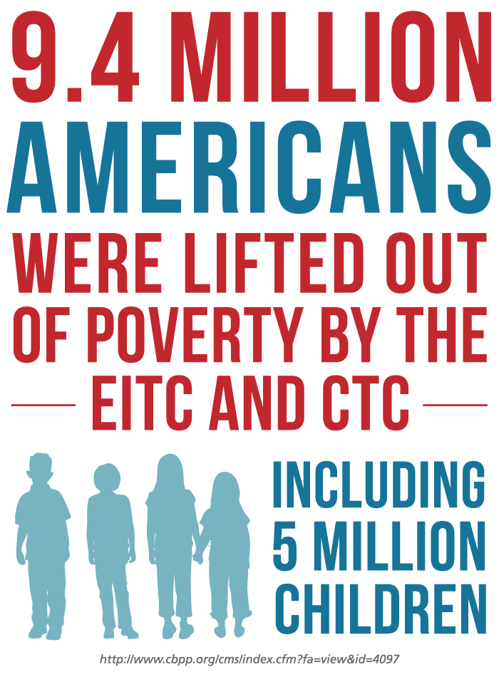 EITC Stats Graphic Lifted Out Poverty
