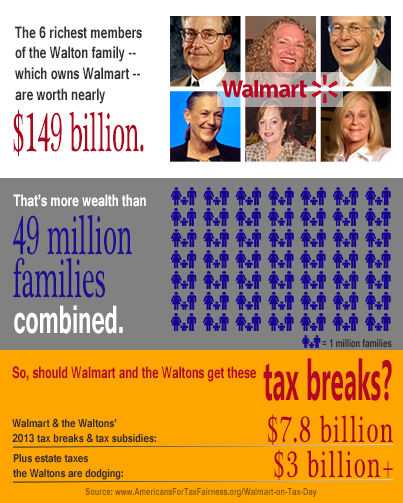 Should Walmart and the Waltons Get These Tax Breaks?