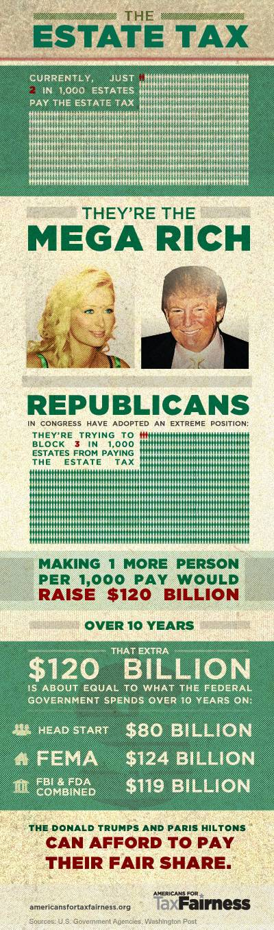 The Donald Trumps and Paris Hiltons Can Afford to Pay Their Fair Share