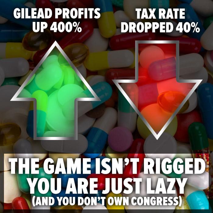 gilead-profits-taxes
