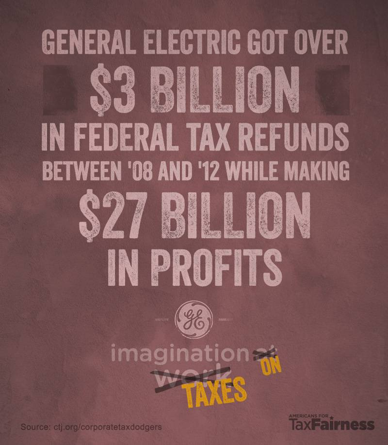 General Electric got over $3 billion in federal tax refunds between '08 and '12 while making $27 billion in profits. GE: Imagination On Taxes.