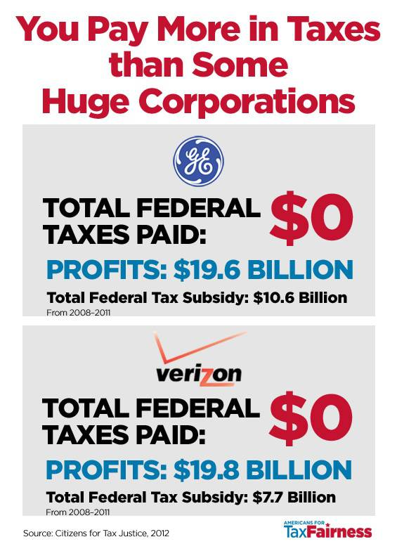 You Pay More in Taxes than Some Huge Corporations