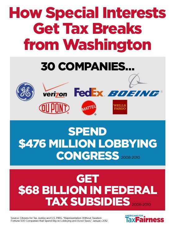 How Special Interests Get Tax Breaks from Washington