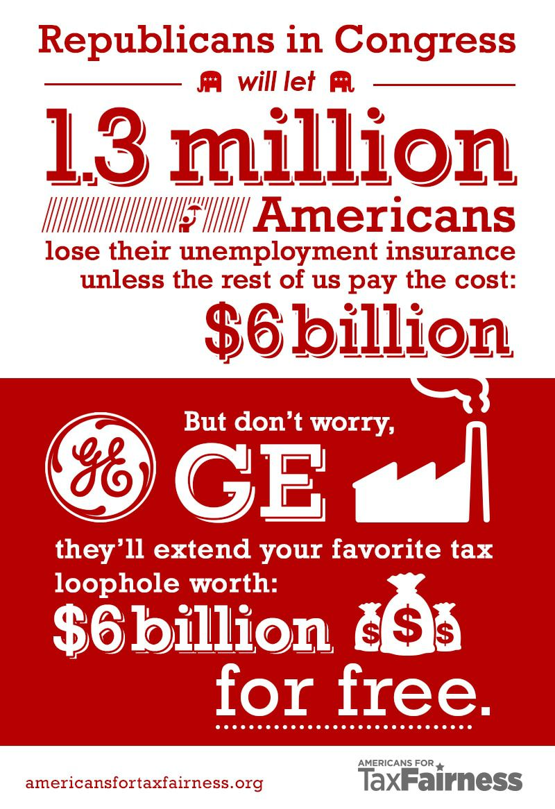 Republicans in Congress Will Let 1.3 Million Americans Lose Their Unemployment Insurance Unless the Rest of Us Pay the Cost: $6 Billion. But Don't Worry, General Electric, They'll Extend Your Favorite Tax Loophole Worth $6 Billion for Free.